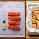 Cook this page, The IKEA easy recipe series.